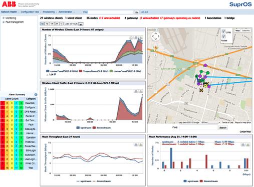 Supros Software Screenshot ABB